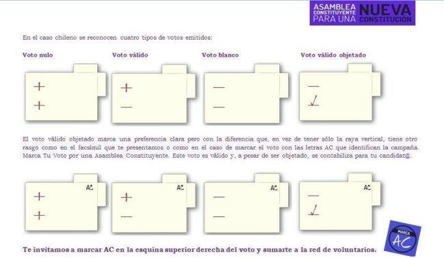 Movimiento marca tu voto agradeci aclaraci n del servel for Marca municipales