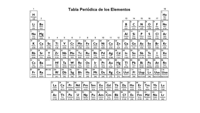 Confirman hallazgo del elemento nmero 113 de la tabla peridica confirman hallazgo del elemento nmero 113 de la tabla peridica urtaz Gallery