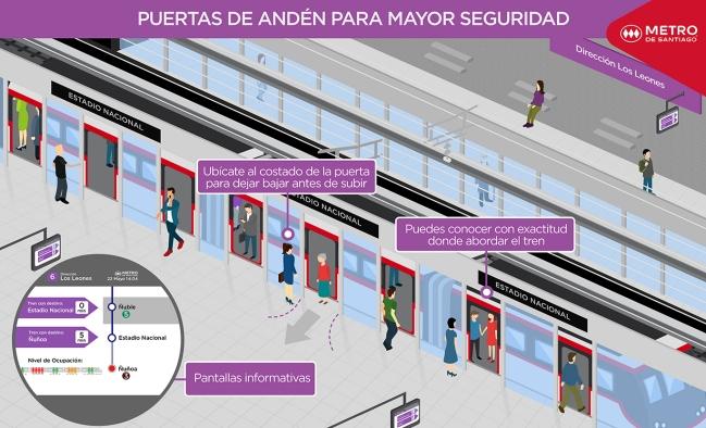 Línea 6 de Metro tiene fecha de inauguración