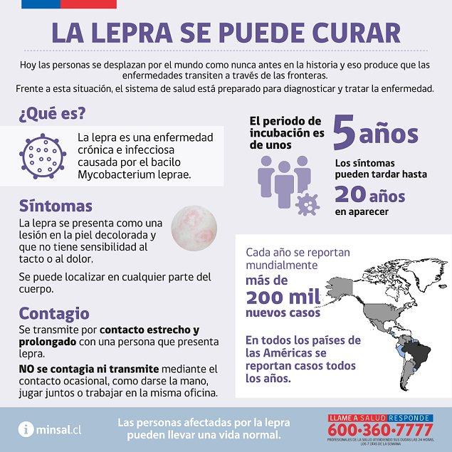 Se confirma que paciente en Valdivia padece lepra