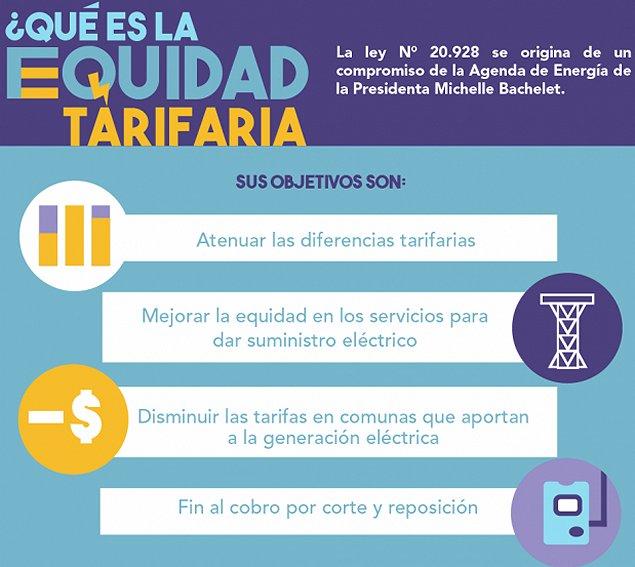 Ministro de Energía explicó los alcances de la Ley de Equidad Tarifaria