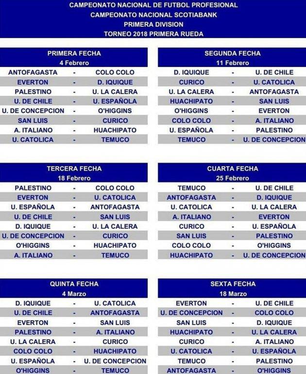 ANFP confirmó el fixture de la primera rueda del Torneo Nacional